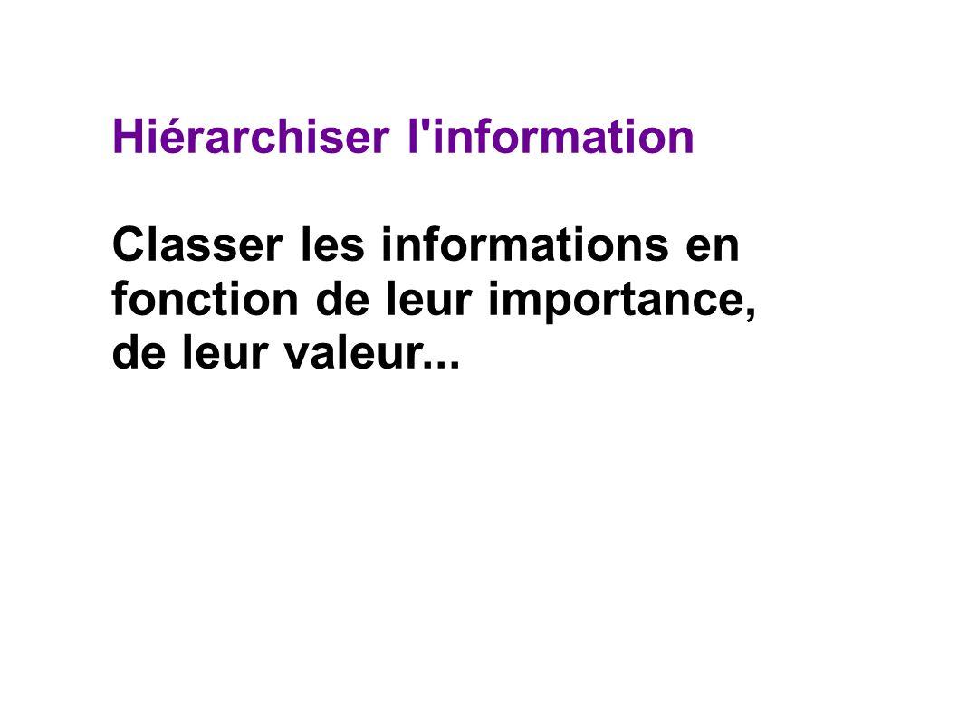 Hiérarchiser l information Classer les informations en fonction de leur importance, de leur valeur...