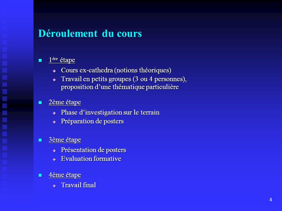 4 Déroulement du cours 1 ère étape 1 ère étape Cours ex-cathedra (notions théoriques) Cours ex-cathedra (notions théoriques) Travail en petits groupes (3 ou 4 personnes), proposition dune thématique particulière Travail en petits groupes (3 ou 4 personnes), proposition dune thématique particulière 2ème étape 2ème étape Phase dinvestigation sur le terrain Phase dinvestigation sur le terrain Préparation de posters Préparation de posters 3ème étape 3ème étape Présentation de posters Présentation de posters Evaluation formative Evaluation formative 4ème étape 4ème étape Travail final Travail final