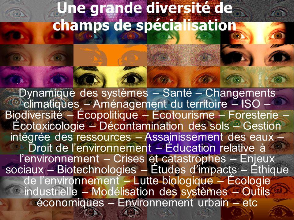 Une grande diversité de champs de spécialisation Dynamique des systèmes – Santé – Changements climatiques – Aménagement du territoire – ISO – Biodiver