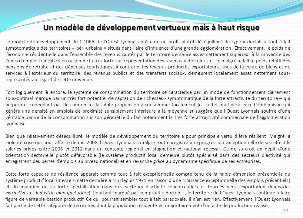 Un modèle de développement vertueux mais à haut risque 29 Le modèle de développement du CDDRA de lOuest Lyonnais présente un profil plutôt déséquilibr