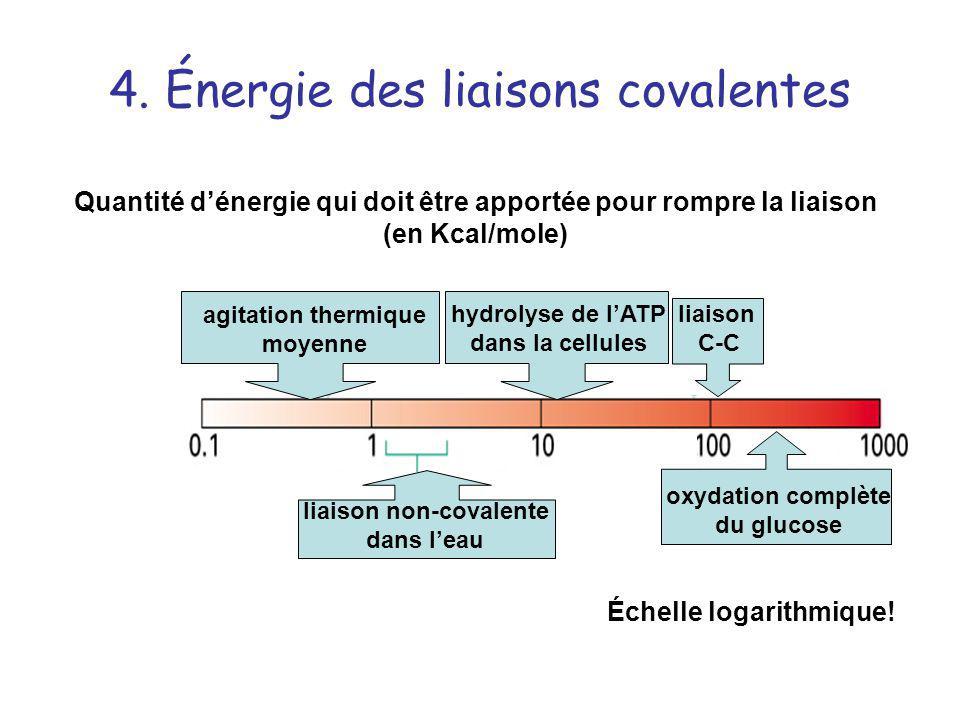4. Énergie des liaisons covalentes Quantité dénergie qui doit être apportée pour rompre la liaison (en Kcal/mole) liaison non-covalente dans leau hydr