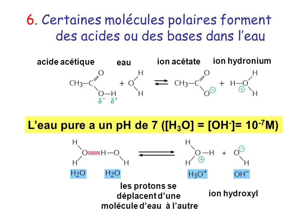 6. Certaines molécules polaires forment des acides ou des bases dans leau acide acétique les protons se déplacent dune molécule deau à lautre ion hydr