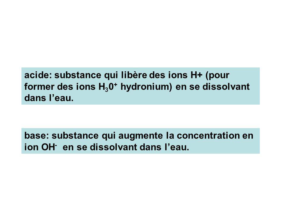 acide: substance qui libère des ions H+ (pour former des ions H 3 0 + hydronium) en se dissolvant dans leau. base: substance qui augmente la concentra