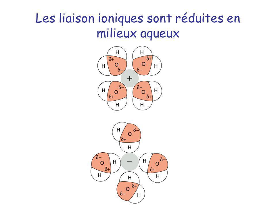 Les liaison ioniques sont réduites en milieux aqueux