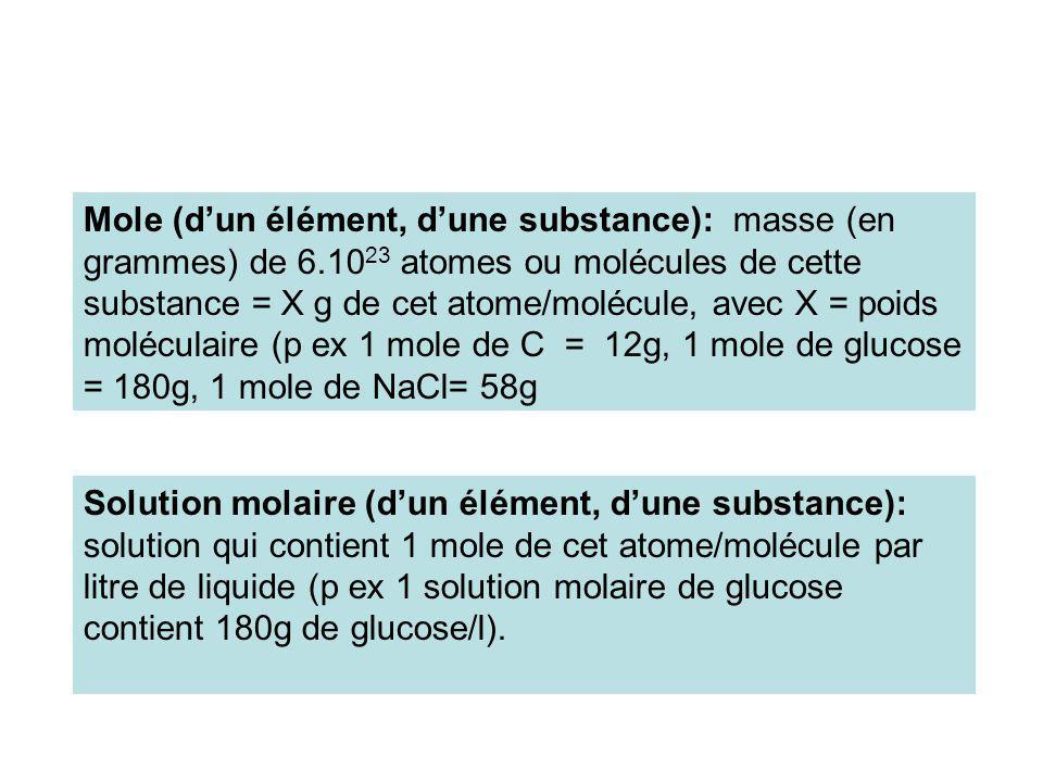 Mole (dun élément, dune substance): masse (en grammes) de 6.10 23 atomes ou molécules de cette substance = X g de cet atome/molécule, avec X = poids m