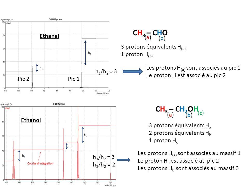 CH 3 – CH 2 OH (a)(a) (b)(b) (c)(c) 3 protons équivalents H a 2 protons équivalents H b 1 proton H c CH 3 – CHO (a)(a) (b)(b) 3 protons équivalents H