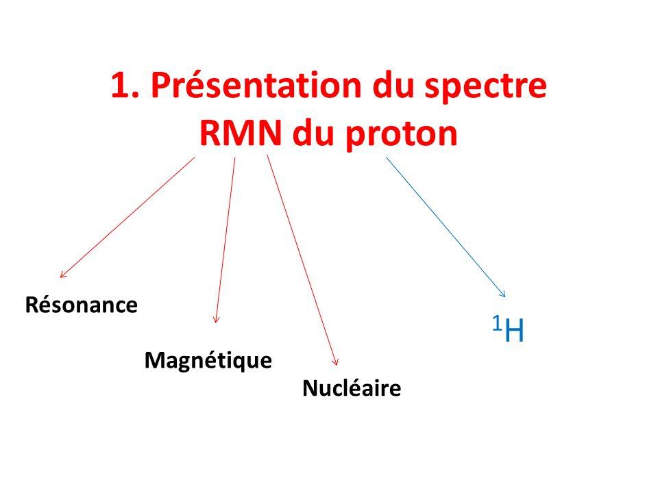 1. Présentation du spectre RMN du proton Résonance Magnétique Nucléaire 1H1H