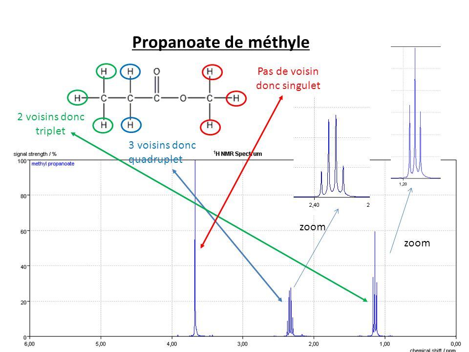 Propanoate de méthyle zoom 3 voisins donc quadruplet 2 voisins donc triplet Pas de voisin donc singulet