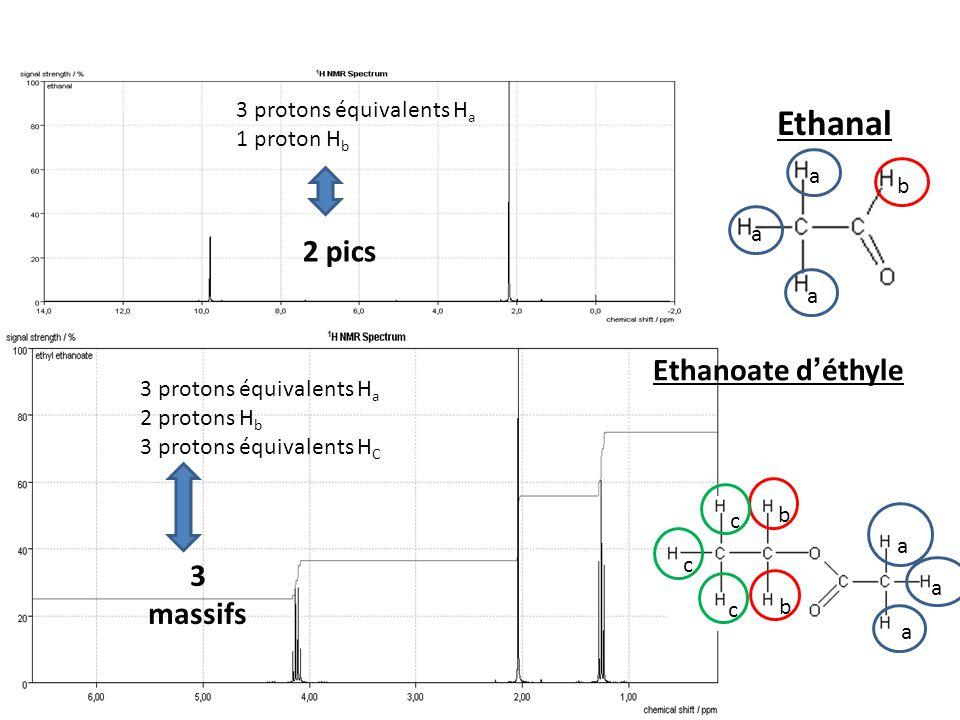 Ethanal a a a b 3 protons équivalents H a 1 proton H b 2 pics 3 protons équivalents H a 2 protons H b 3 protons équivalents H C 3 massifs Ethanoate dé