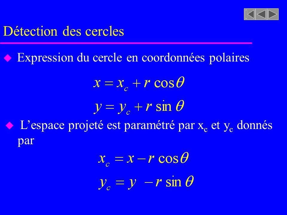 Figure 7.14 [rf. GONZALEZ, p. 433] Détection des droites dans lespace transformé (exemples)