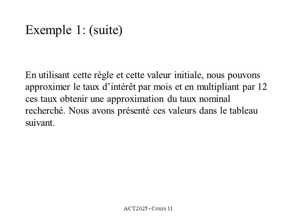 ACT2025 - Cours 11 En utilisant cette règle et cette valeur initiale, nous pouvons approximer le taux dintérêt par mois et en multipliant par 12 ces taux obtenir une approximation du taux nominal recherché.