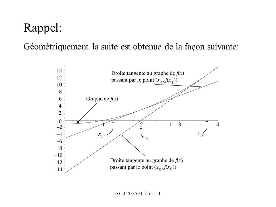 ACT2025 - Cours 11 Géométriquement la suite est obtenue de la façon suivante: Rappel: