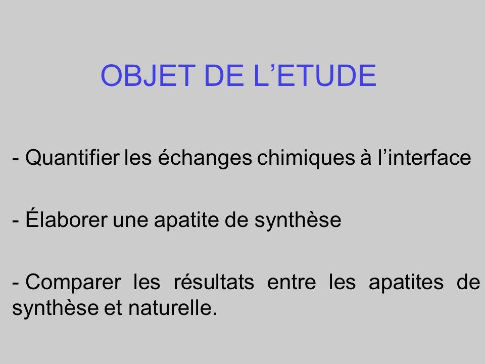 OBJET DE LETUDE - Quantifier les échanges chimiques à linterface - Élaborer une apatite de synthèse - Comparer les résultats entre les apatites de syn