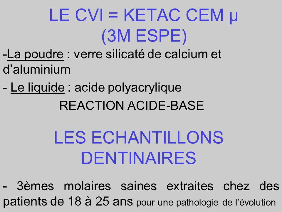 LE CVI = KETAC CEM µ (3M ESPE) -La poudre : verre silicaté de calcium et daluminium - Le liquide : acide polyacrylique REACTION ACIDE-BASE - 3èmes mol
