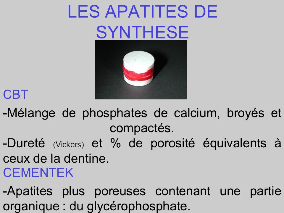 LES APATITES DE SYNTHESE CBT -Mélange de phosphates de calcium, broyés et compactés. -Dureté (Vickers) et % de porosité équivalents à ceux de la denti