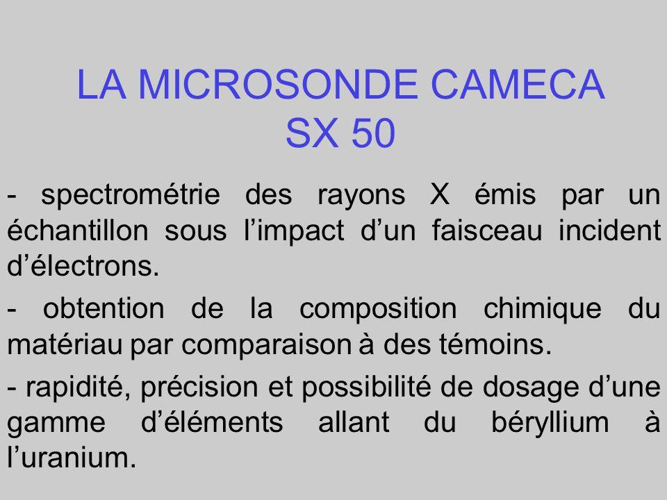 LA MICROSONDE CAMECA SX 50 - spectrométrie des rayons X émis par un échantillon sous limpact dun faisceau incident délectrons. - obtention de la compo