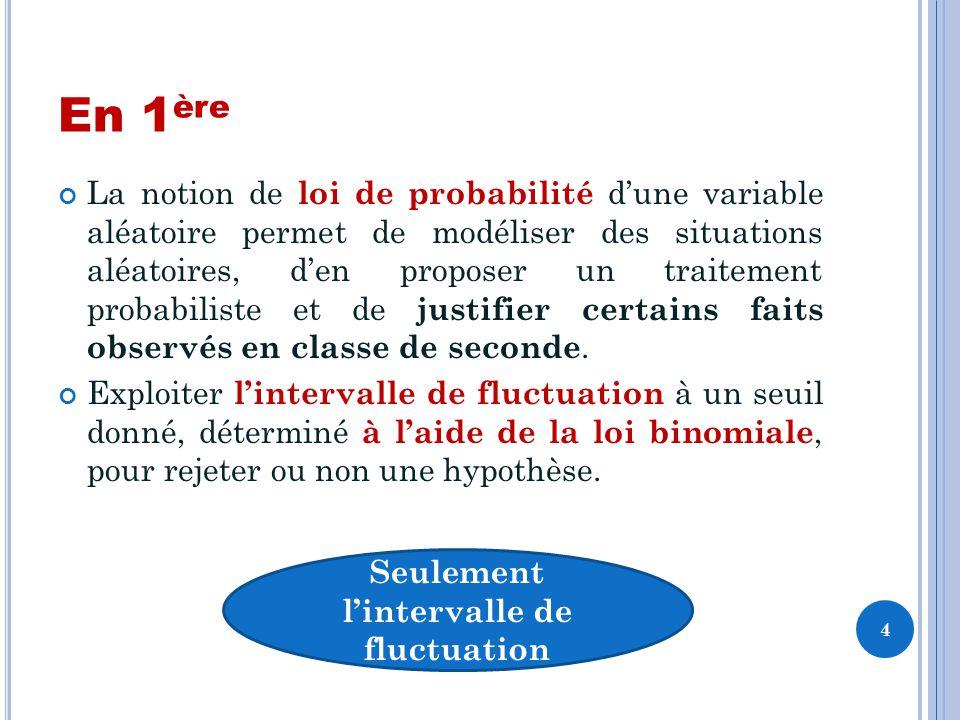 En 1 ère La notion de loi de probabilité dune variable aléatoire permet de modéliser des situations aléatoires, den proposer un traitement probabiliste et de justifier certains faits observés en classe de seconde.