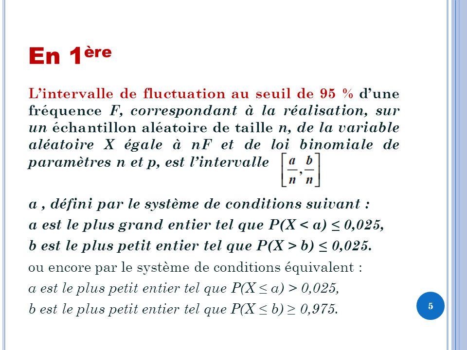 En 1 ère Lintervalle de fluctuation au seuil de 95 % dune fréquence F, correspondant à la réalisation, sur un échantillon aléatoire de taille n, de la variable aléatoire X égale à nF et de loi binomiale de paramètres n et p, est lintervalle a, défini par le système de conditions suivant : a est le plus grand entier tel que P(X < a) 0,025, b est le plus petit entier tel que P(X > b) 0,025.