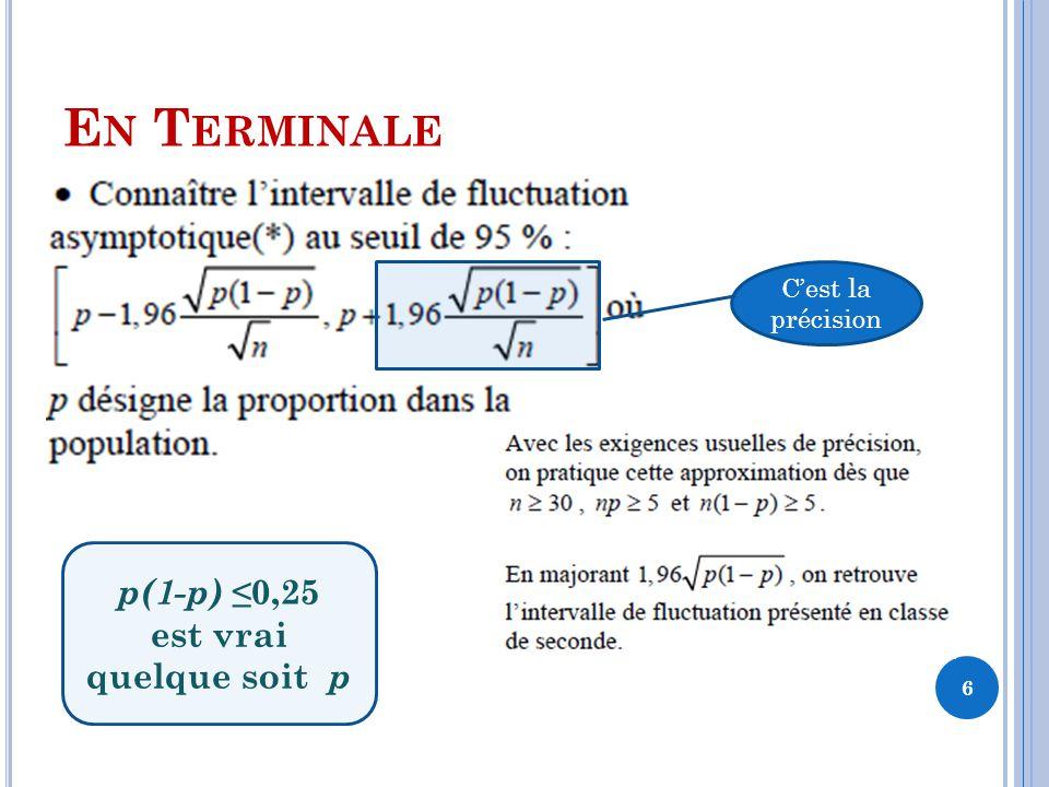 E N T ERMINALE 6 Cest la précision p(1-p) 0,25 est vrai quelque soit p