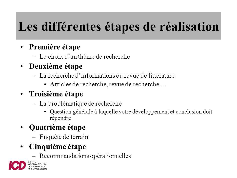 Les différentes étapes de réalisation Première étape –Le choix dun thème de recherche Deuxième étape –La recherche dinformations ou revue de littératu