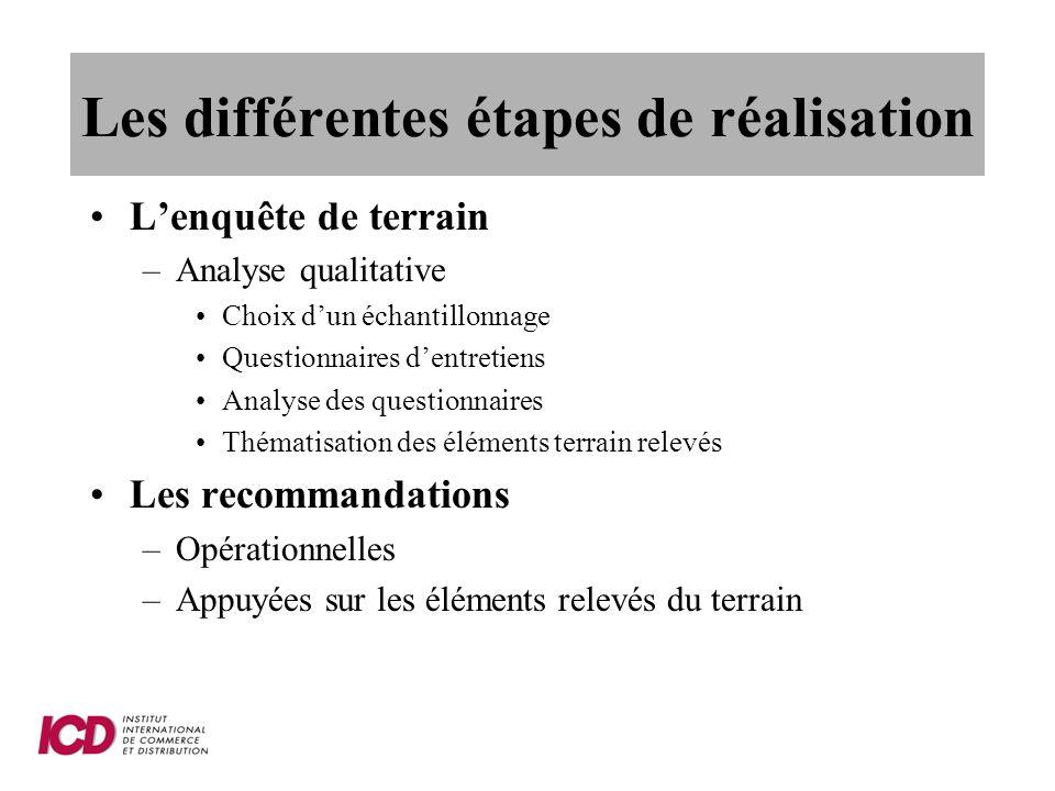 Les différentes étapes de réalisation Lenquête de terrain –Analyse qualitative Choix dun échantillonnage Questionnaires dentretiens Analyse des questi