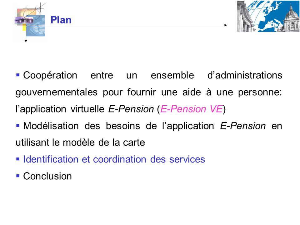 Plan Coopération entre un ensemble dadministrations gouvernementales pour fournir une aide à une personne: lapplication virtuelle E-Pension (E-Pension VE) Modélisation des besoins de lapplication E-Pension en utilisant le modèle de la carte Identification et coordination des services Conclusion