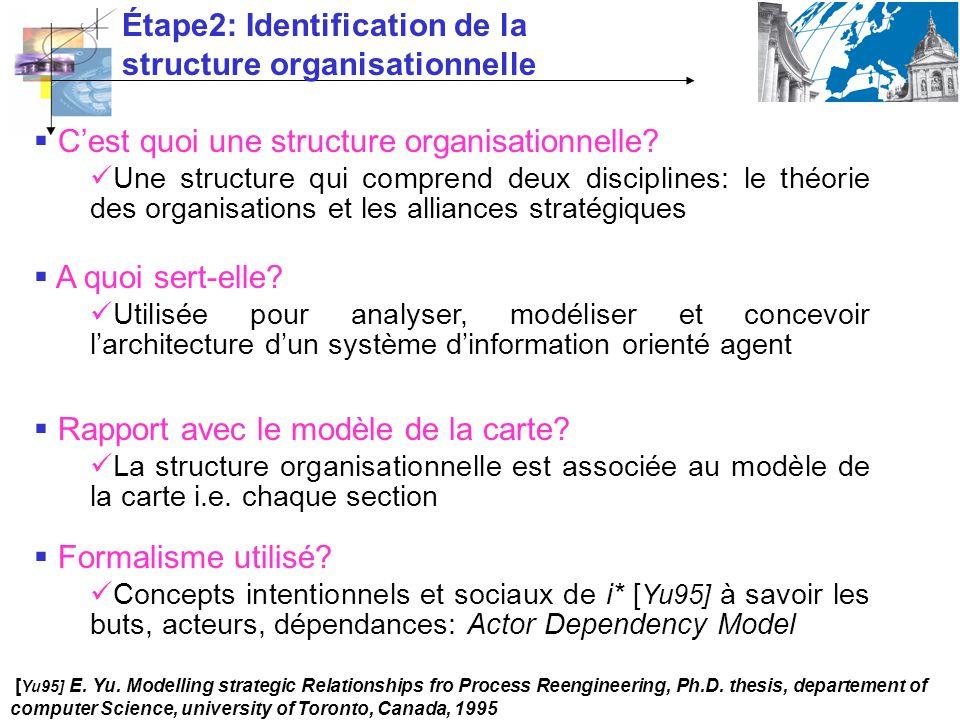 Étape2: Identification de la structure organisationnelle Cest quoi une structure organisationnelle? Une structure qui comprend deux disciplines: le th