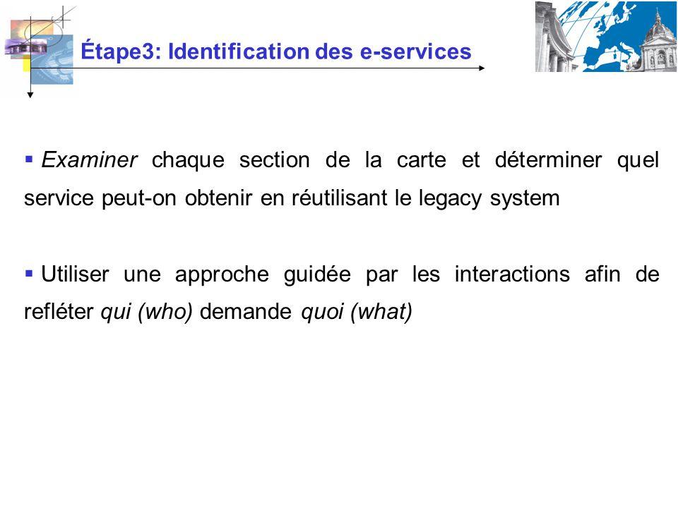 Étape3: Identification des e-services Examiner chaque section de la carte et déterminer quel service peut-on obtenir en réutilisant le legacy system U