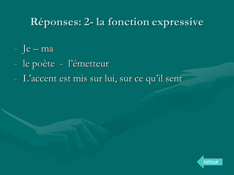 Réponses: 2- la fonction expressive -Je – ma -le poète - lémetteur -Laccent est mis sur lui, sur ce quil sent retour