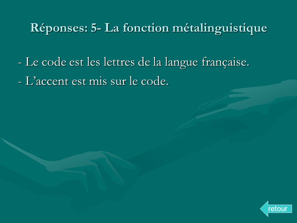Réponses: 5- La fonction métalinguistique - Le code est les lettres de la langue française. - Laccent est mis sur le code. retour