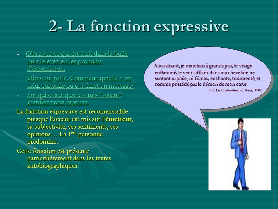 2- La fonction expressive - Observez ce qui est écrit dans la bulle puis relevez-en les pronoms dénonciation. Observez ce qui est écrit dans la bulle