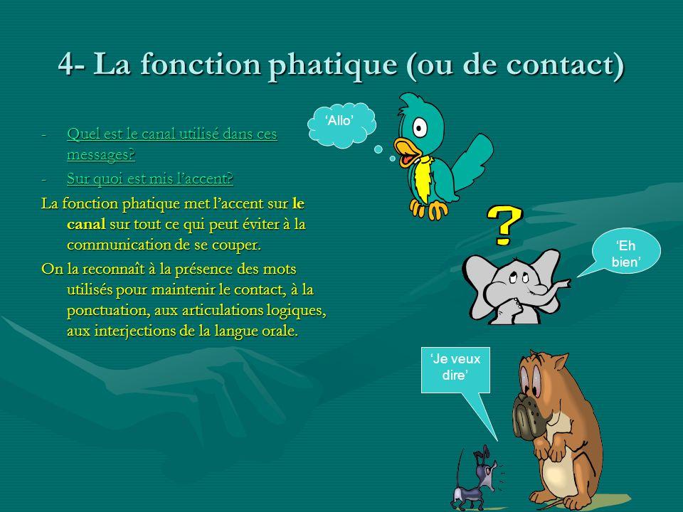 4- La fonction phatique (ou de contact) -Quel est le canal utilisé dans ces messages? Quel est le canal utilisé dans ces messages?Quel est le canal ut