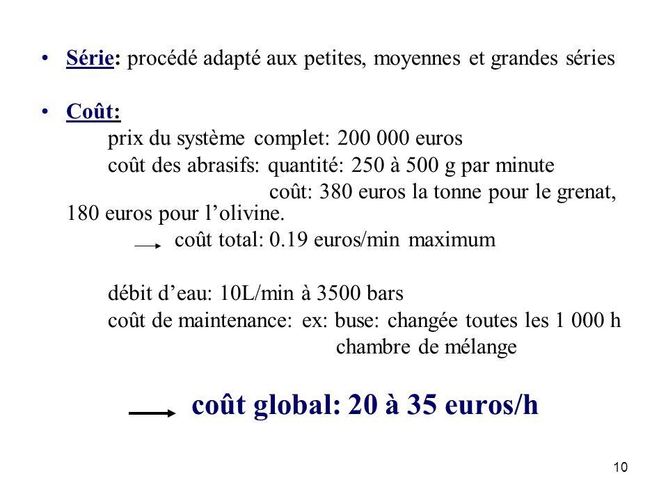 10 Série: procédé adapté aux petites, moyennes et grandes séries Coût: prix du système complet: 200 000 euros coût des abrasifs: quantité: 250 à 500 g