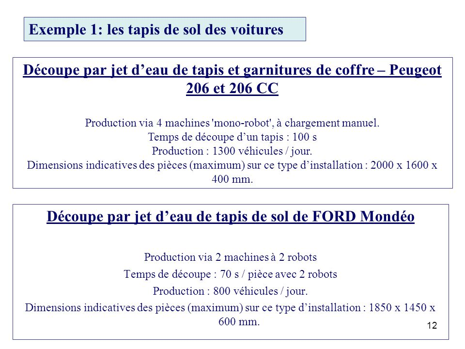 12 Découpe par jet deau de tapis de sol de FORD Mondéo Production via 2 machines à 2 robots Temps de découpe : 70 s / pièce avec 2 robots Production :