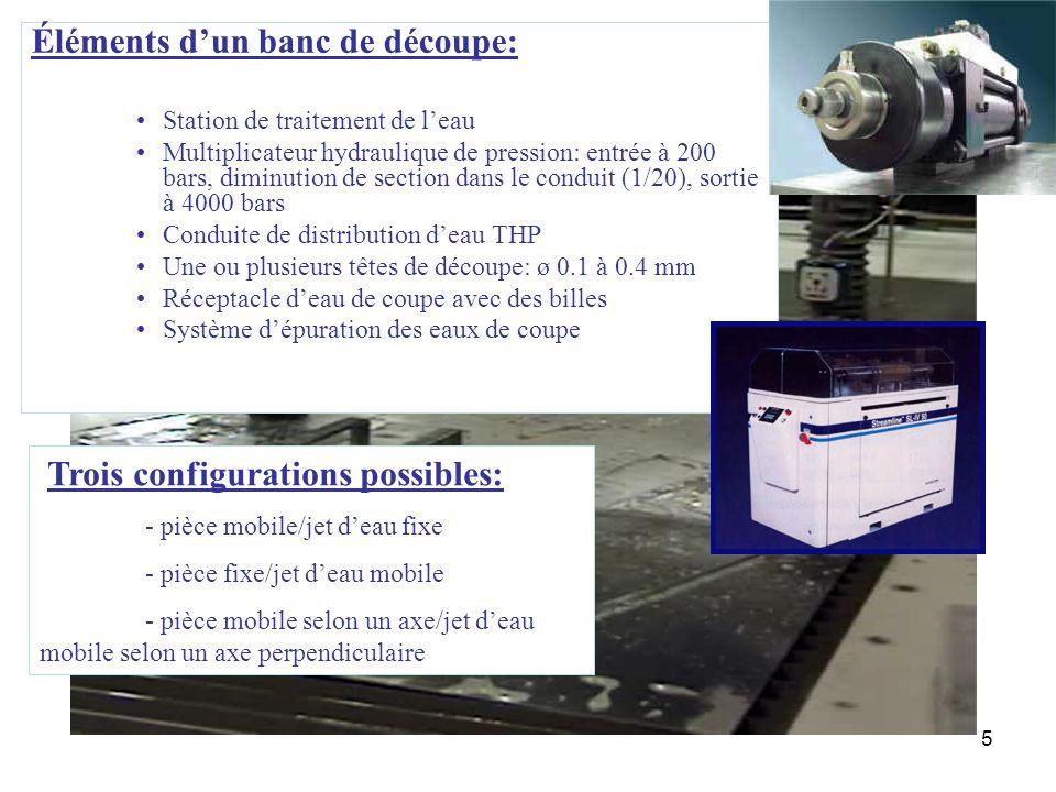 5 Éléments dun banc de découpe: Station de traitement de leau Multiplicateur hydraulique de pression: entrée à 200 bars, diminution de section dans le