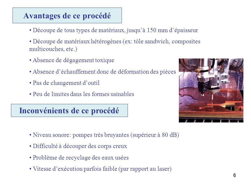 6 Avantages de ce procédé Découpe de tous types de matériaux, jusquà 150 mm dépaisseur Découpe de matériaux hétérogènes (ex: tôle sandwich, composites