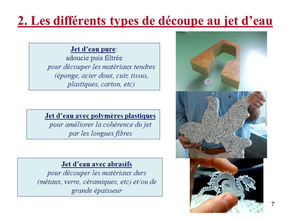 7 2. Les différents types de découpe au jet deau Jet deau pure: adoucie puis filtrée pour découper les matériaux tendres (éponge, acier doux, cuir, ti