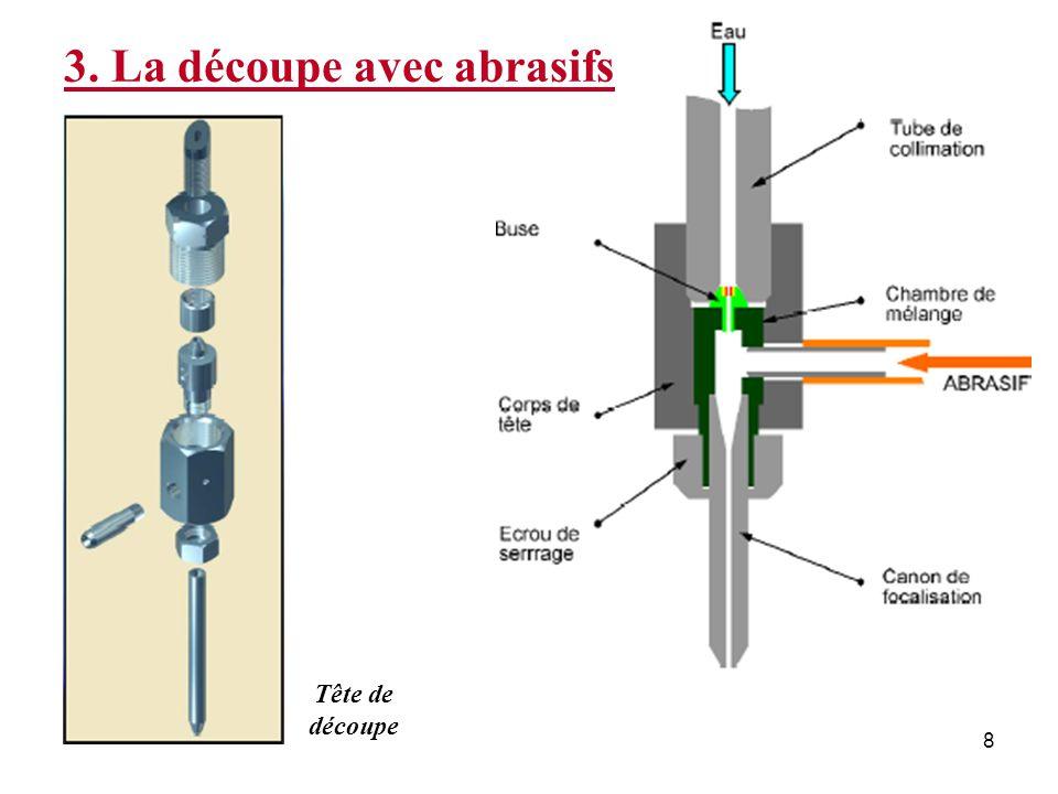 9 Caractéristiques Types dabrasifs utilisés: grenat, olivine Cadence: vitesse dexécution fonction de lépaisseur Ex: pour la même longueur: 13mm daluminium: 2 à 10 min 13 mm dacier: 4 à 20 min 50 mm dacier: plusieurs heures 1.5 mm: quelques secondes Tolérances: fonction de lusure des pièces Ex: machine des années 90: 0.25 à 1.5mm machines daujourdhui: jusquà 0.025 mm