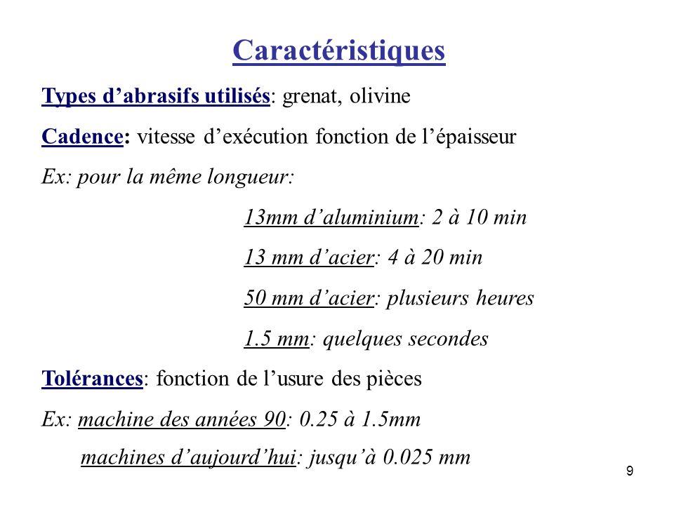 9 Caractéristiques Types dabrasifs utilisés: grenat, olivine Cadence: vitesse dexécution fonction de lépaisseur Ex: pour la même longueur: 13mm dalumi