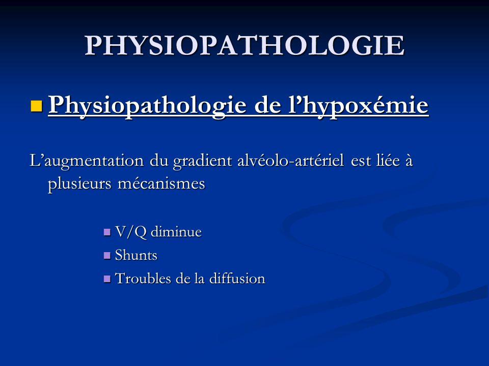 PHYSIOPATHOLOGIE Physiopathologie de lhypoxémie Physiopathologie de lhypoxémie Laugmentation du gradient alvéolo-artériel est liée à plusieurs mécanis