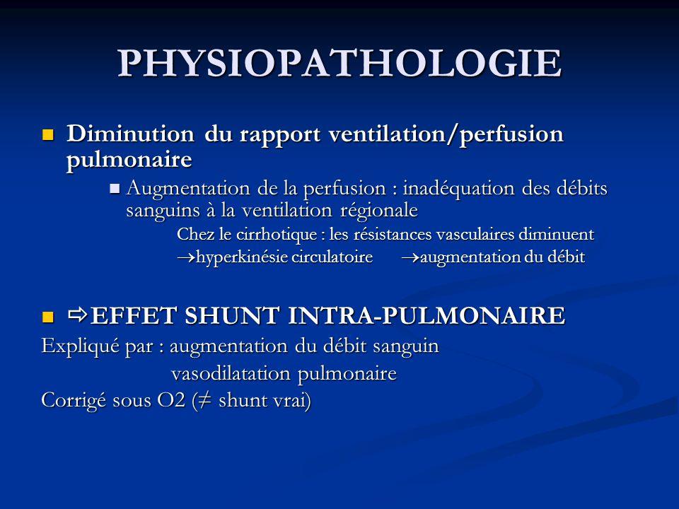 PHYSIOPATHOLOGIE Diminution du rapport ventilation/perfusion pulmonaire Diminution du rapport ventilation/perfusion pulmonaire Augmentation de la perf