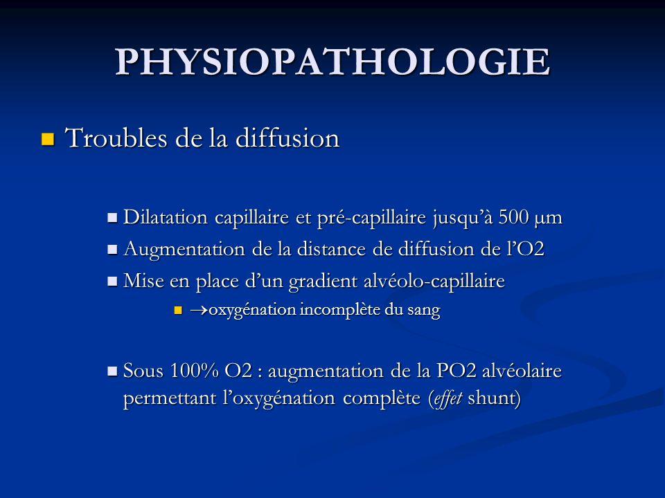 PHYSIOPATHOLOGIE Physiopathologie des anomalies vasculaires Physiopathologie des anomalies vasculaires Déséquilibre entre les médiateurs vasodilatateurs (NO) et vasoconstricteurs (endothéline 1) Défaut dépuration hépatique des médiateurs vasodilatateurs Altération de la sensibilité de lendothélium pulmonaire aux médiateurs Production excessive dinhibiteurs de vasoconstricteurs La vasodilatation prédomine aux bases pulmonaires Néoangiogénèse
