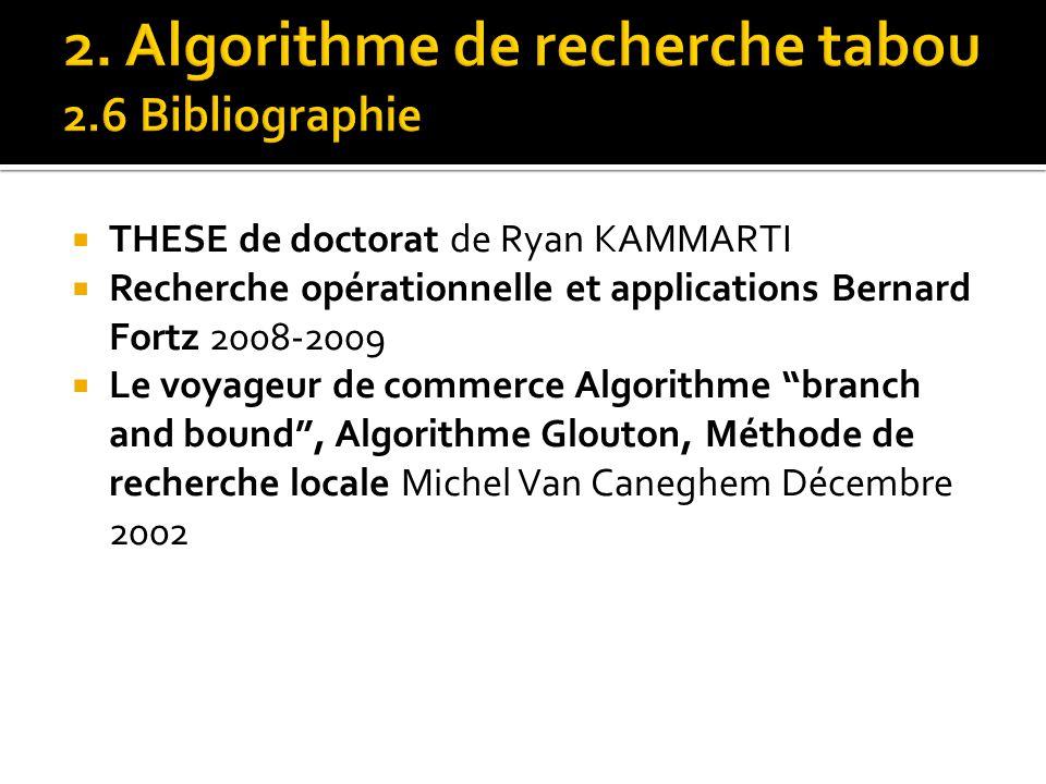 THESE de doctorat de Ryan KAMMARTI Recherche opérationnelle et applications Bernard Fortz 2008-2009 Le voyageur de commerce Algorithme branch and boun