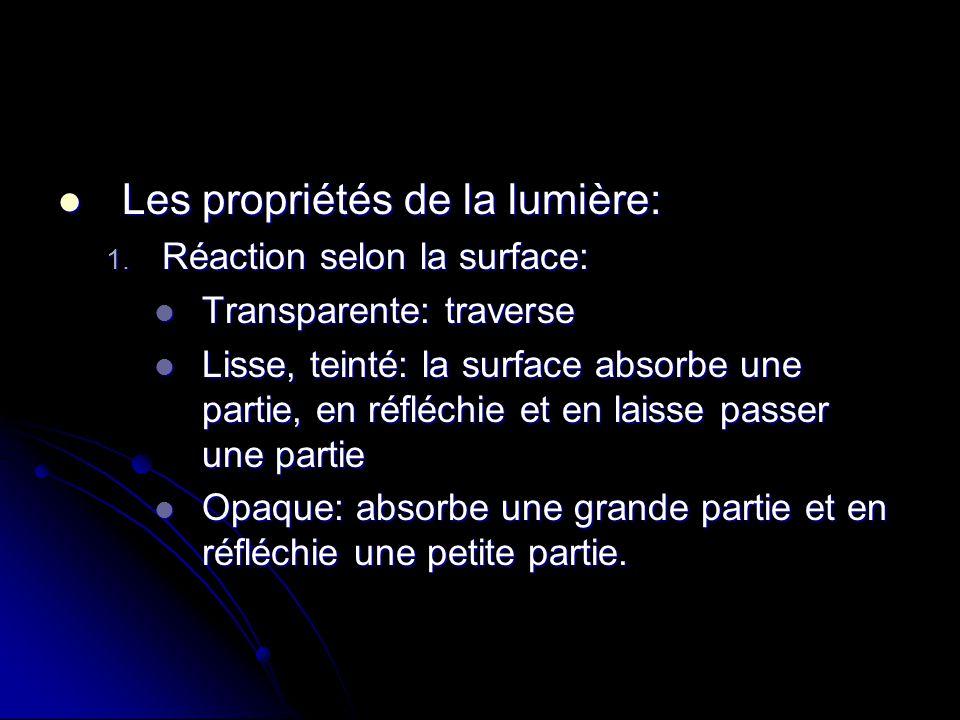 Les propriétés de la lumière: Les propriétés de la lumière: 1.