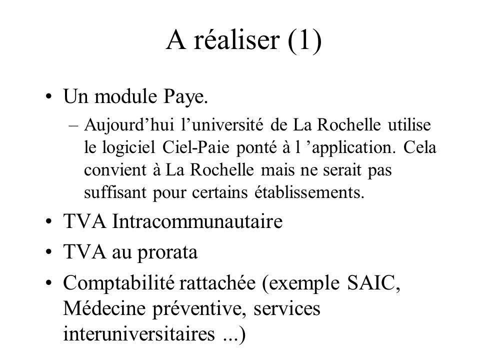 A réaliser (1) Un module Paye.