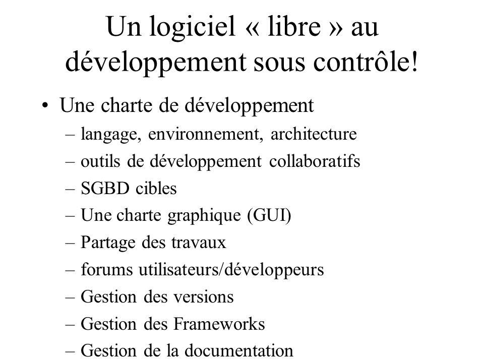 Un logiciel « libre » au développement sous contrôle.