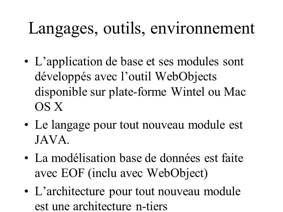 Langages, outils, environnement Lapplication de base et ses modules sont développés avec loutil WebObjects disponible sur plate-forme Wintel ou Mac OS X Le langage pour tout nouveau module est JAVA.
