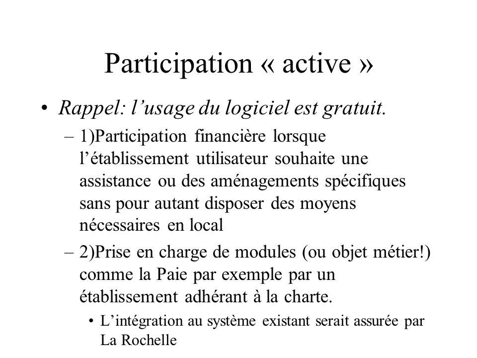 Participation « active » Rappel: lusage du logiciel est gratuit.