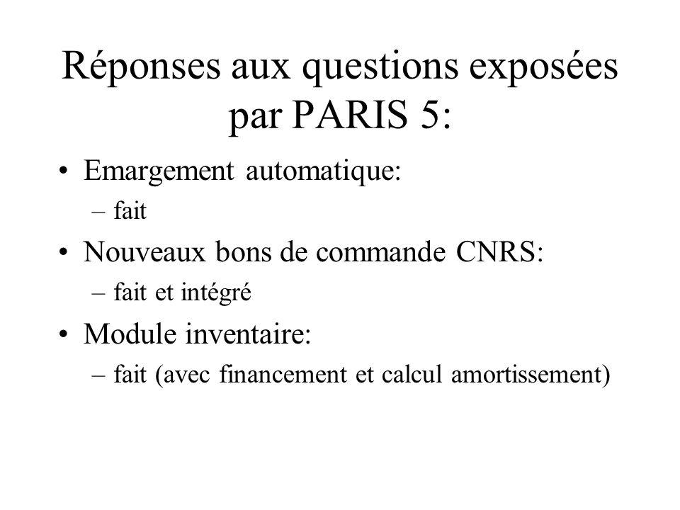 Réponses aux questions exposées par PARIS 5: Emargement automatique: –fait Nouveaux bons de commande CNRS: –fait et intégré Module inventaire: –fait (avec financement et calcul amortissement)