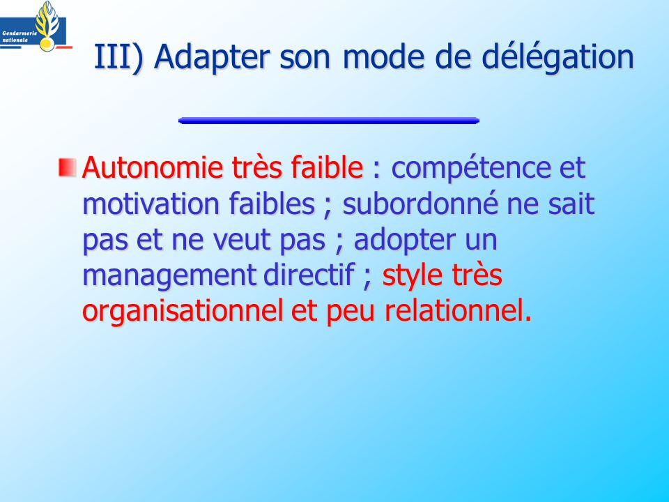 Autonomie très faible : compétence et motivation faibles ; subordonné ne sait pas et ne veut pas ; adopter un management directif ; style très organisationnel et peu relationnel.